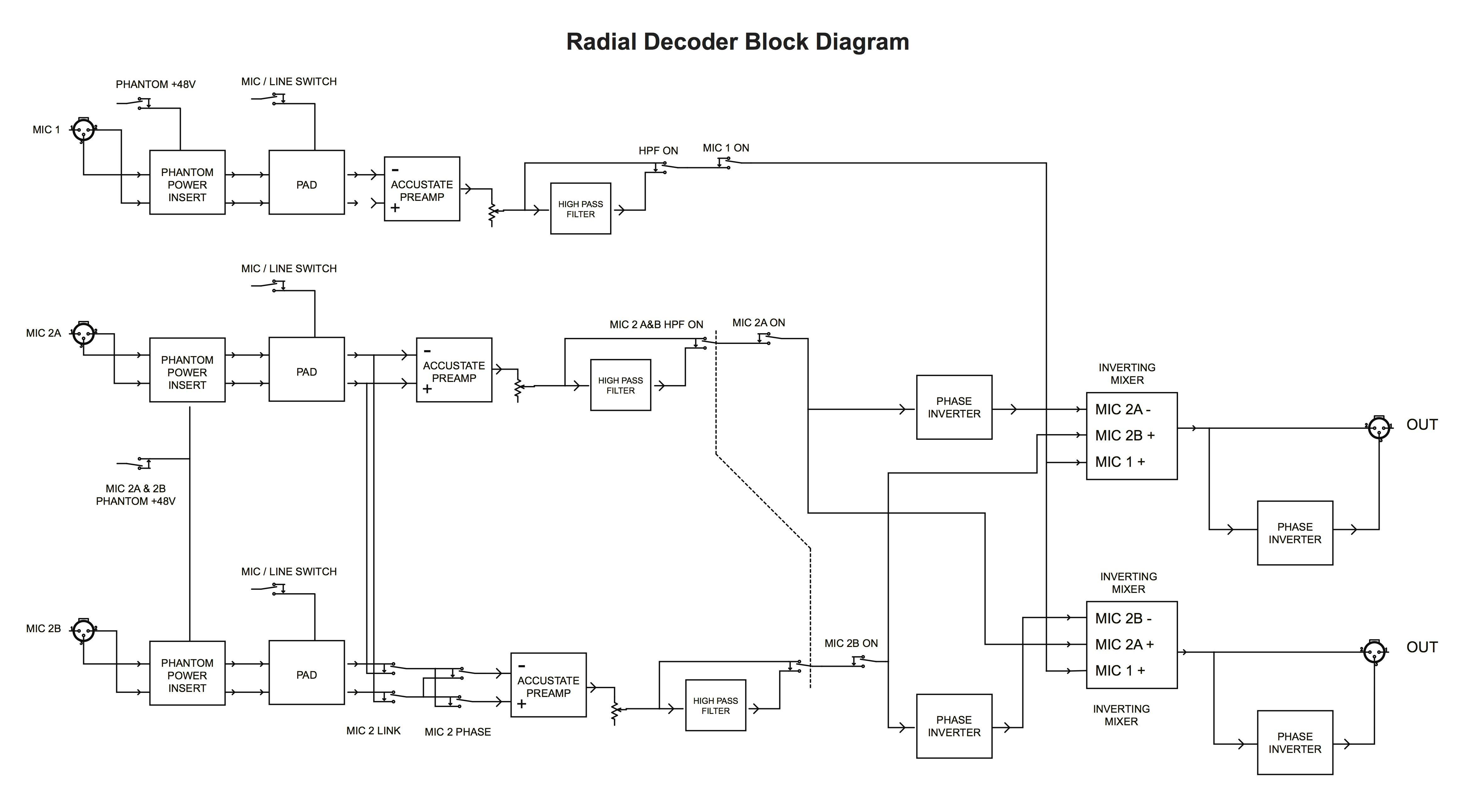 Decoder Block Diagram Example Electrical Wiring H 264 Codec U30e9 U30c7 U30a3 U30a2 U30eb Radial M S U65b9 U5f0f U30b3 U30fc U30c0 U30de